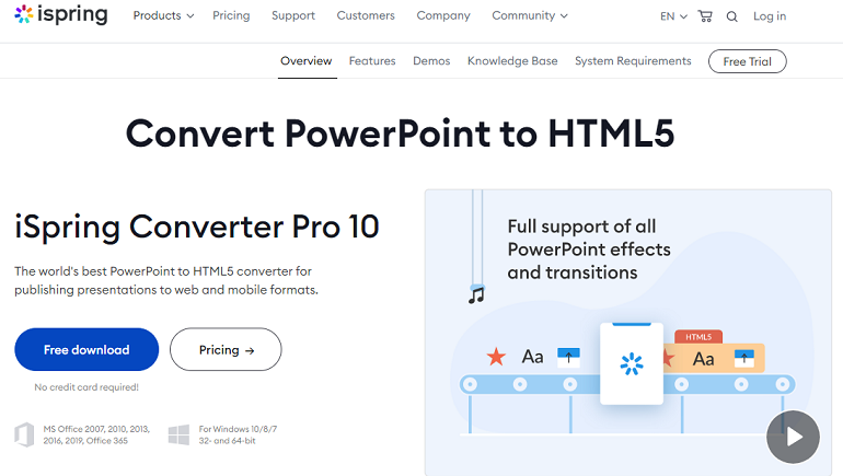 PowerPoint to HTML Converter - Ispring Converter Pro